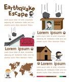 地震逃命infographics 向量例证
