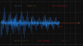地震仪(计算机地震数据) 皇族释放例证