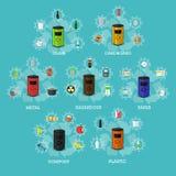 垃圾回收站概念在平的样式的传染媒介例证 回收海报和象的工业废料 库存图片
