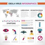 埃博拉病毒Infographics 库存照片