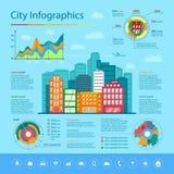 城市街道Infographic 库存照片