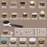 基于的浓咖啡 库存图片