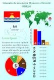 基里巴斯共和国 介绍的Infographics 世界的所有国家 库存图片