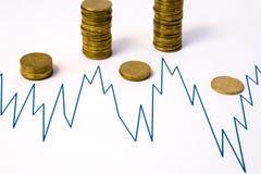 堆在图表附近的硬币与上升和秋天-高性能-高堆,秋天-的地方是低的 财政业绩 免版税库存照片
