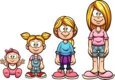 增长到从婴孩的动画片女孩到青少年 皇族释放例证