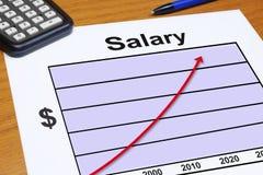 增长的薪金图表 免版税图库摄影