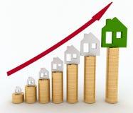 增长绘制在不动产价格的 免版税库存照片