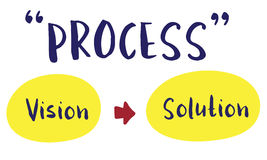 处理战略成功视觉解答图表概念 向量例证