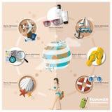 夏天和旅行假日假期平的象集合Infographic 库存图片