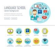 外语学习网站和登陆的页的网络设计概念 外语学校和路线 平的设计 Vecto 免版税库存图片