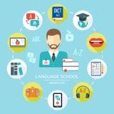 外语学校和路线平的象集合 学会语言横幅,背景,海报,概念 平的设计 向量 向量例证