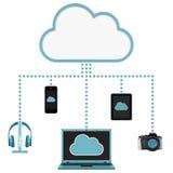 多个设备和云彩计算的概念 免版税库存照片