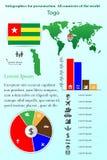 多哥 介绍的Infographics 世界的所有国家 皇族释放例证