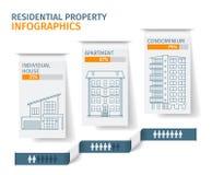 大厦剪影在白皮书选项,住宅房地产Infographics的 也corel凹道例证向量 免版税图库摄影