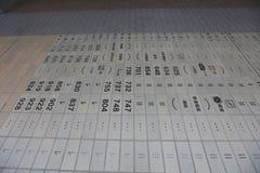 大宫,日本交通博物馆  免版税库存图片