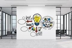 大想法海报在白色办公室墙壁上被画 库存图片