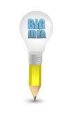 大想法电灯泡铅笔例证 免版税图库摄影