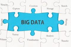 大数据概念 库存照片