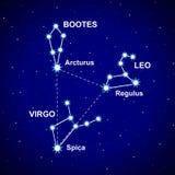 满天星斗的天空的地图 北半球的星座 图库摄影