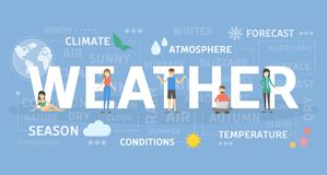 天气概念例证 库存例证