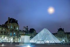 天窗博物馆在晚上 库存照片