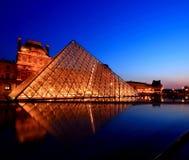 天窗博物馆巴黎 库存图片