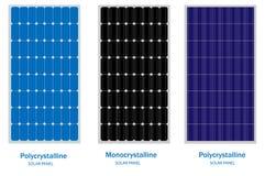 太阳电池板、绿色能量和可更新的概念 免版税图库摄影