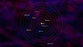 太阳系动画4K 股票录像