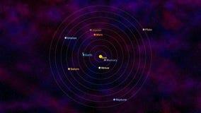 太阳系动画4K 影视素材
