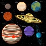 太阳系的行星 免版税库存图片