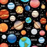 太阳系行星无缝的样式 免版税库存照片