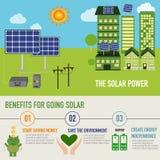太阳能好处infographic传染媒介 图库摄影