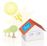 太阳能源的房子 向量例证