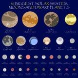 太阳系矮人行星和月亮 免版税库存照片