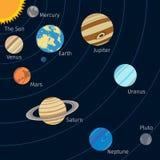 太阳系背景 库存例证
