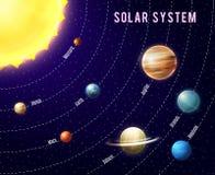 太阳系背景 皇族释放例证