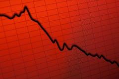 失败后退股票 库存图片