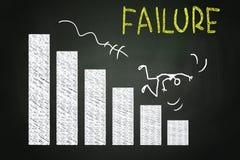 失败 向量例证