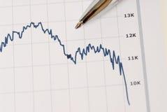 失败市场股票 免版税图库摄影