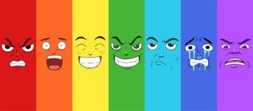 套七张面孔表现出不同的情感用彩虹样式 库存例证