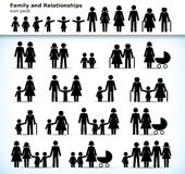 套家庭图表 免版税库存图片
