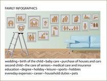 套家庭Infographic元素 免版税库存照片