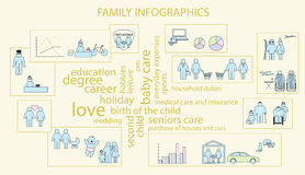 套家庭Infographic元素 库存图片