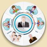 套平的颜色象 商人 infographic的要素 库存照片