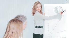 女商人举办一个新的项目的介绍 免版税库存图片