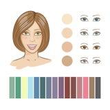 女孩春天颜色类型 向量例证