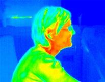 女孩profile1自计温度计 免版税图库摄影
