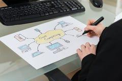 女实业家图画云彩计算的图 图库摄影