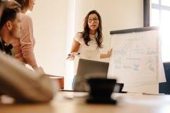 女实业家在介绍时在办公室证券交易经纪人行情室 库存照片