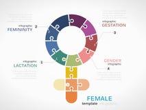 女性数字式被生成的图象符号 库存照片